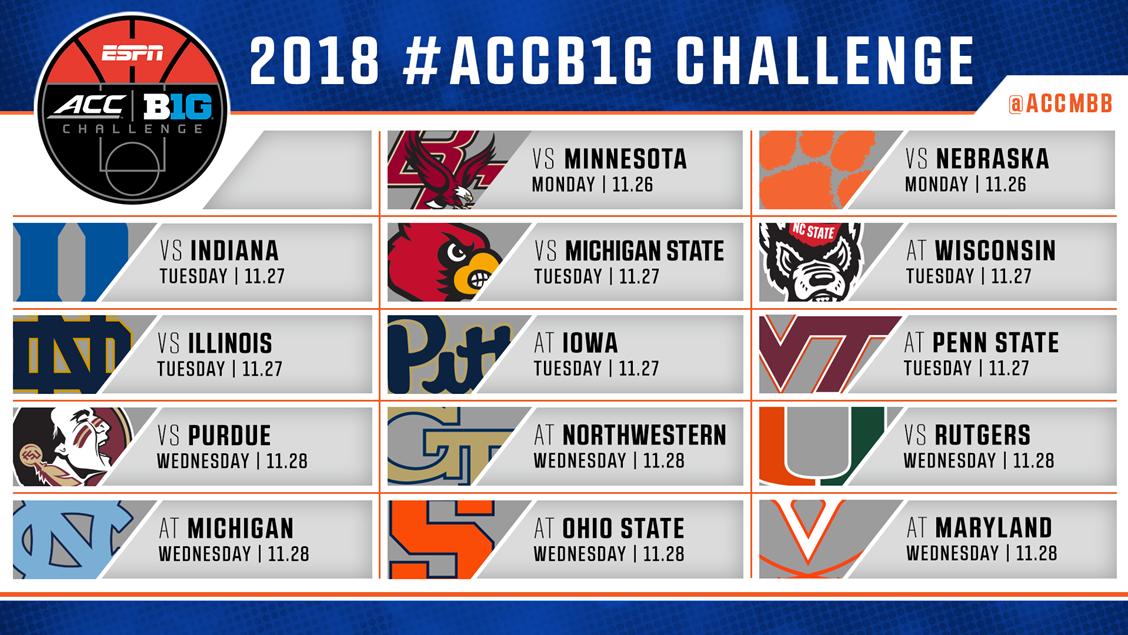 Matchups Set for the 2018 ACC/Big Ten Challenge - Atlantic Coast