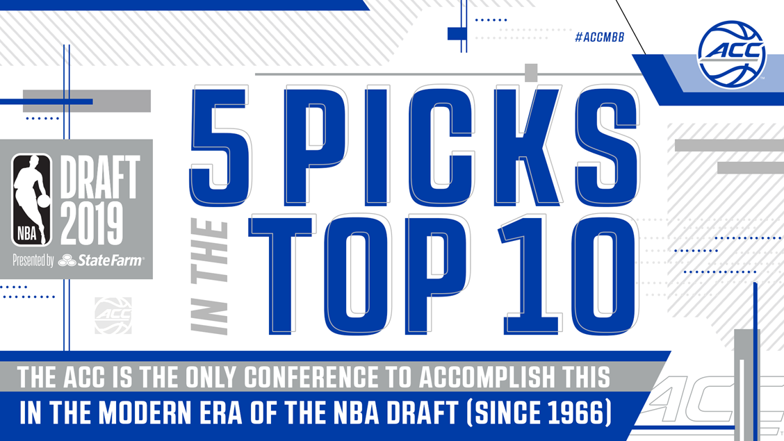 f0588747 ACC sets record with six lottery picks in 2019 NBA Draft - Atlantic ...