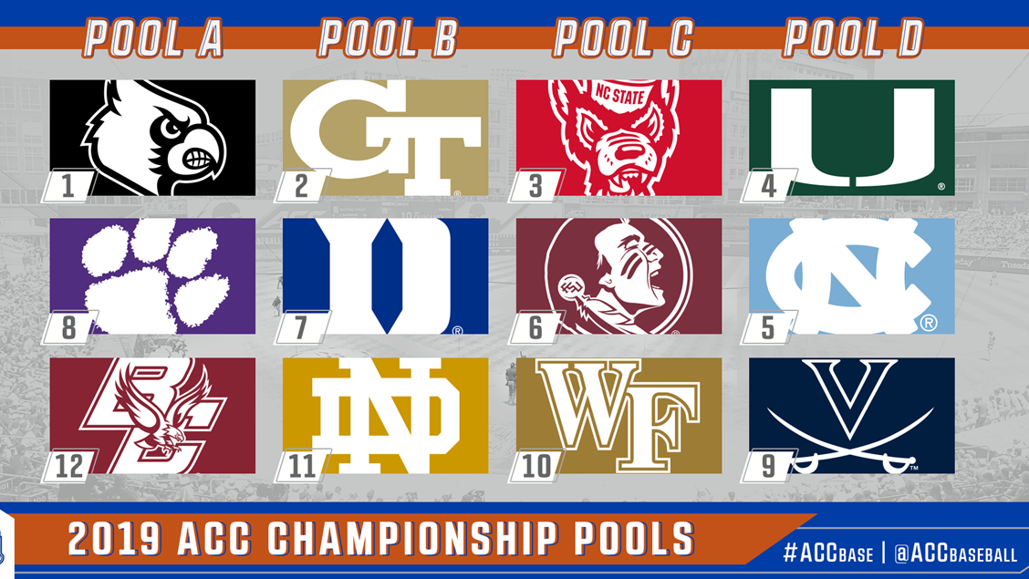 Baseball Playoffs 2019 Schedule Seeds and Pools Announced For 2019 ACC Baseball Championship